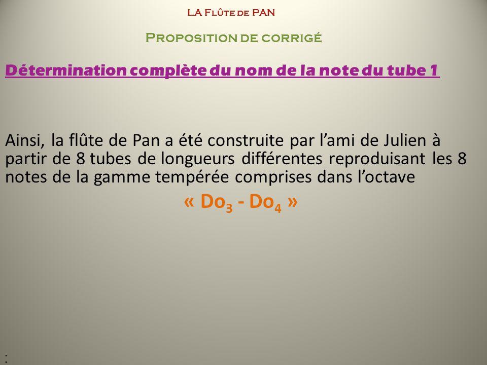 LA Flûte de PAN Proposition de corrigé Détermination complète du nom de la note du tube 1 Ainsi, la flûte de Pan a été construite par lami de Julien à