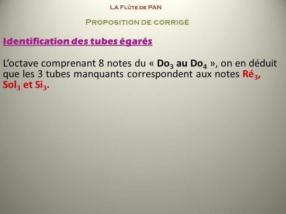 LA Flûte de PAN Proposition de corrigé Identification des tubes égarés Loctave comprenant 8 notes du « Do 3 au Do 4 », on en déduit que les 3 tubes ma