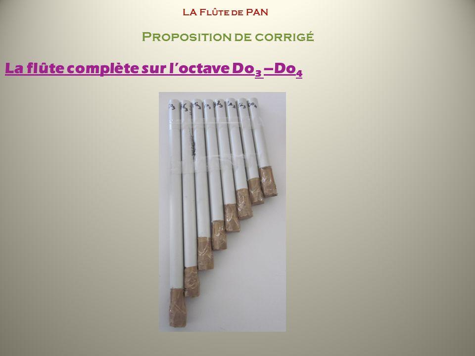 LA Flûte de PAN Proposition de corrigé La flûte complète sur loctave Do 3 –Do 4