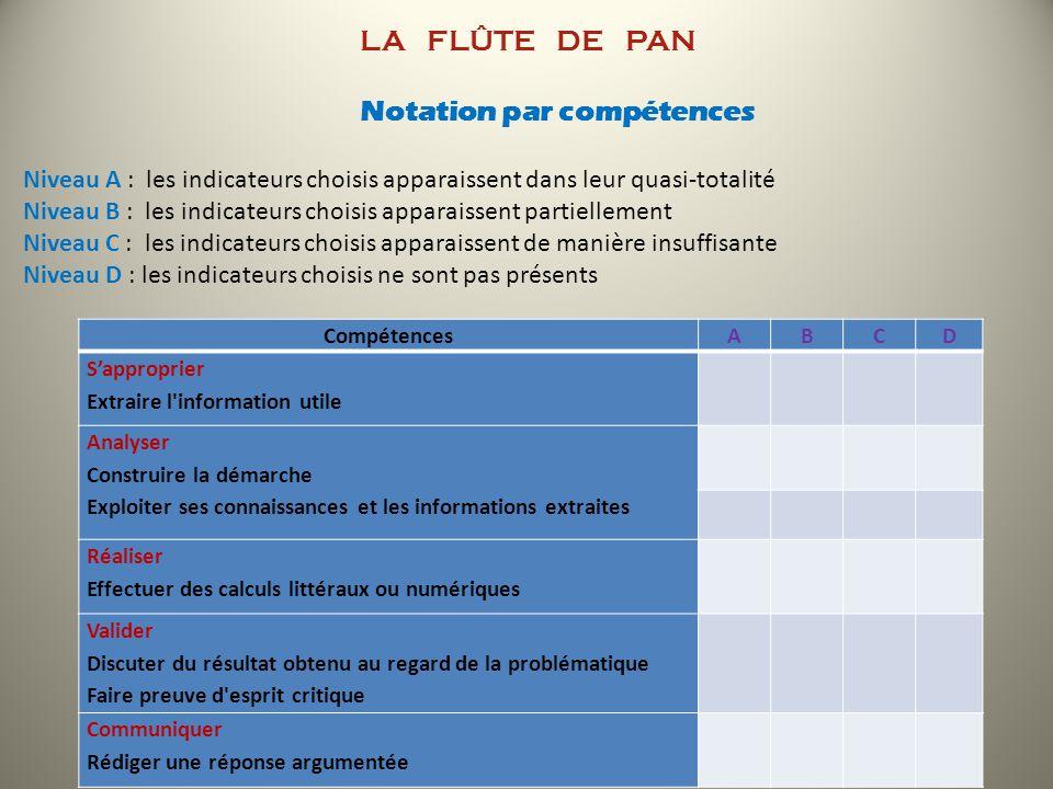 LA FLÛTE DE PAN Notation par compétences Niveau A : les indicateurs choisis apparaissent dans leur quasi-totalité Niveau B : les indicateurs choisis a