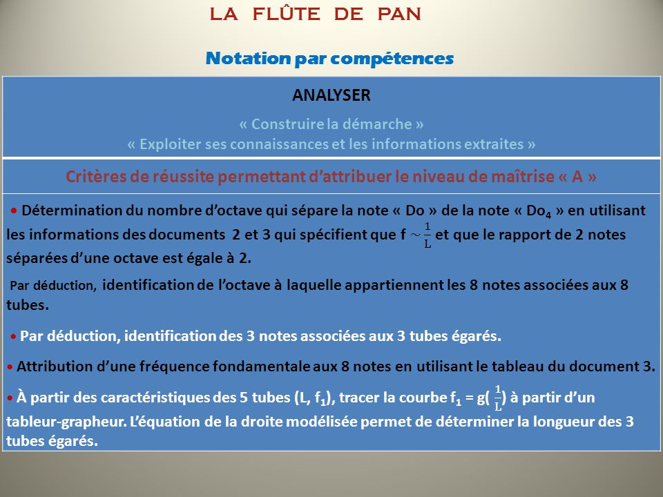 LA FLÛTE DE PAN Notation par compétences ANALYSER « Construire la démarche » « Exploiter ses connaissances et les informations extraites » Critères de