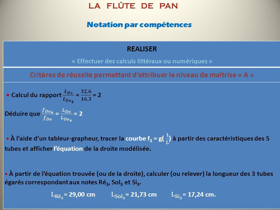 LA FLÛTE DE PAN Notation par compétences REALISER « Effectuer des calculs littéraux ou numériques » Critères de réussite permettant dattribuer le nive