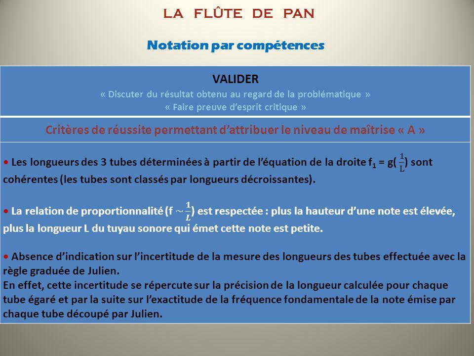 LA FLÛTE DE PAN Notation par compétences VALIDER « Discuter du résultat obtenu au regard de la problématique » « Faire preuve desprit critique » Critè