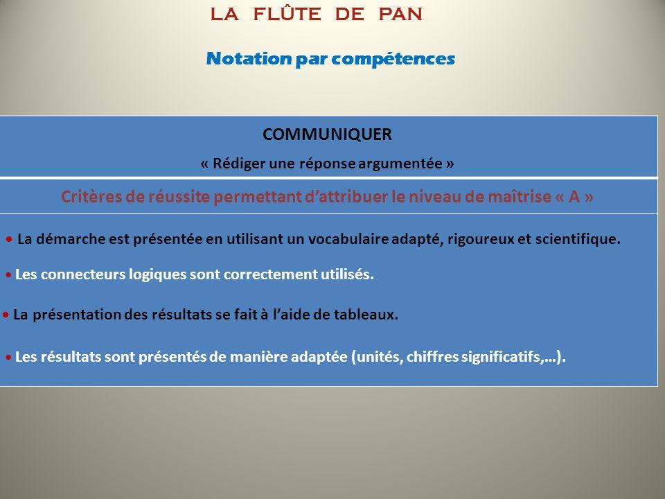 LA FLÛTE DE PAN Notation par compétences COMMUNIQUER « Rédiger une réponse argumentée » Critères de réussite permettant dattribuer le niveau de maîtri