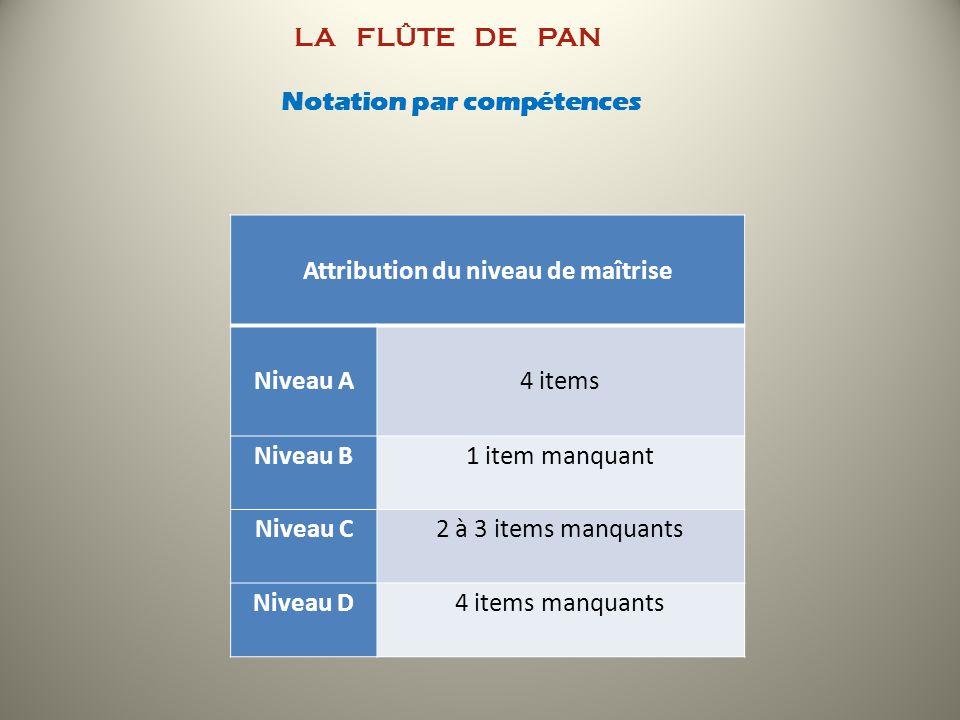 LA FLÛTE DE PAN Notation par compétences Attribution du niveau de maîtrise Niveau A 4 items Niveau B 1 item manquant Niveau C 2 à 3 items manquants Ni