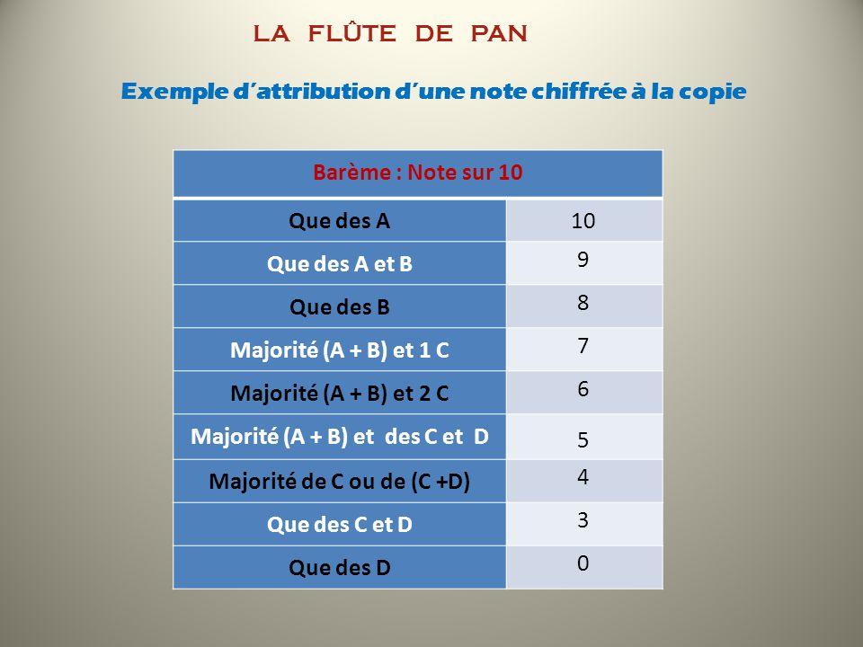 LA FLÛTE DE PAN Exemple dattribution dune note chiffrée à la copie Barème : Note sur 10 Que des A 10 Que des A et B 9 Que des B 8 Majorité (A + B) et