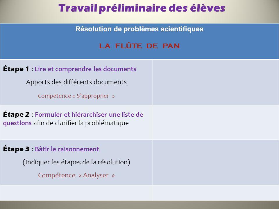 Résolution de problèmes scientifiques LA FLÛTE DE PAN Étape 1 : Lire et comprendre les documents Apports des différents documents Compétence « Sapprop