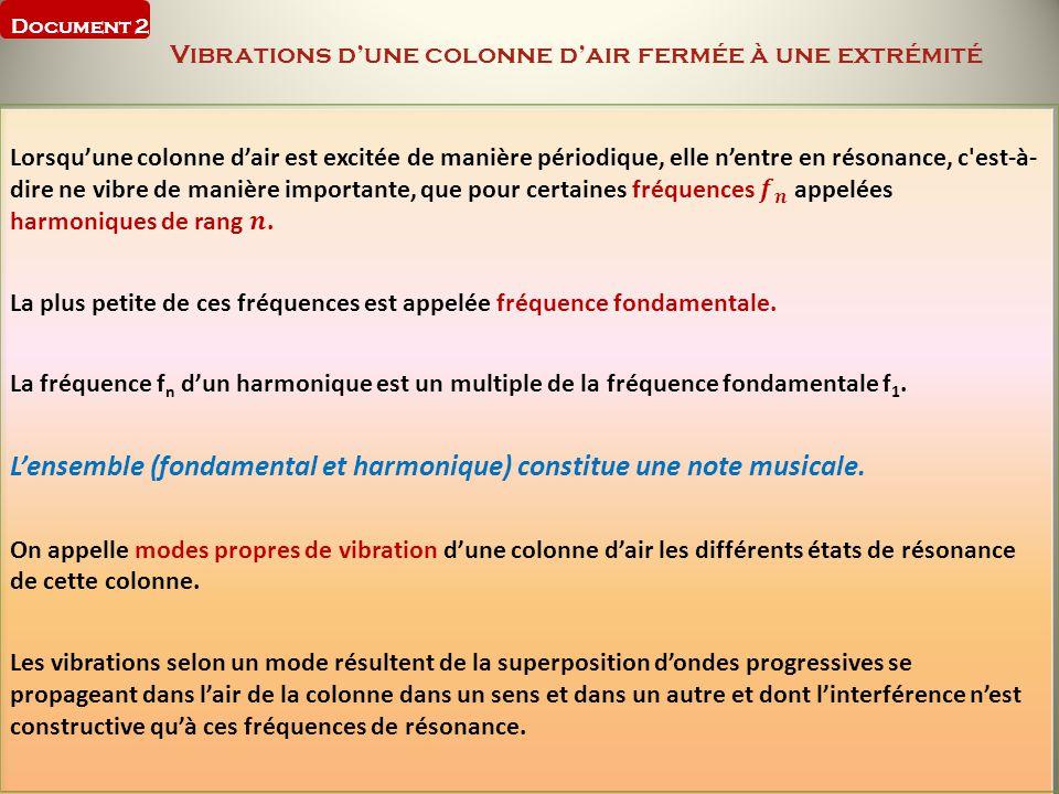 Document 2 Vibrations dune colonne dair fermée à une extrémité
