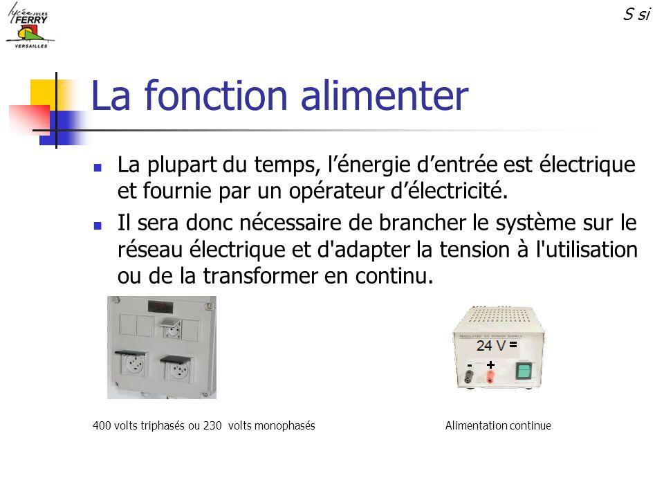 La fonction alimenter La plupart du temps, lénergie dentrée est électrique et fournie par un opérateur délectricité. Il sera donc nécessaire de branch