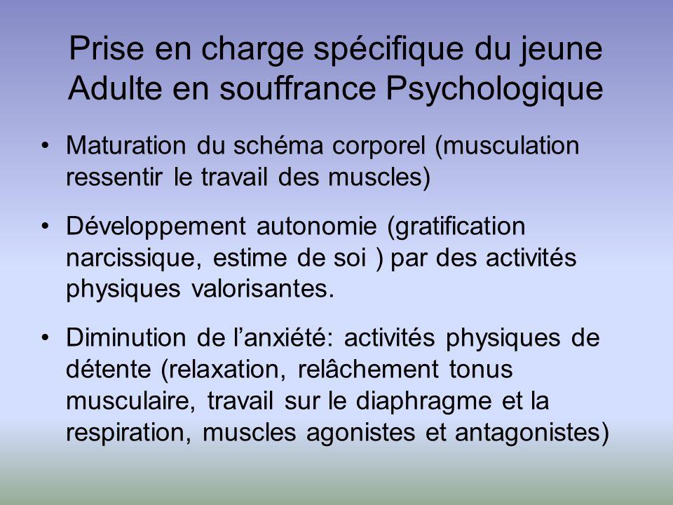 Prise en charge spécifique du jeune Adulte en souffrance Psychologique Maturation du schéma corporel (musculation ressentir le travail des muscles) Dé