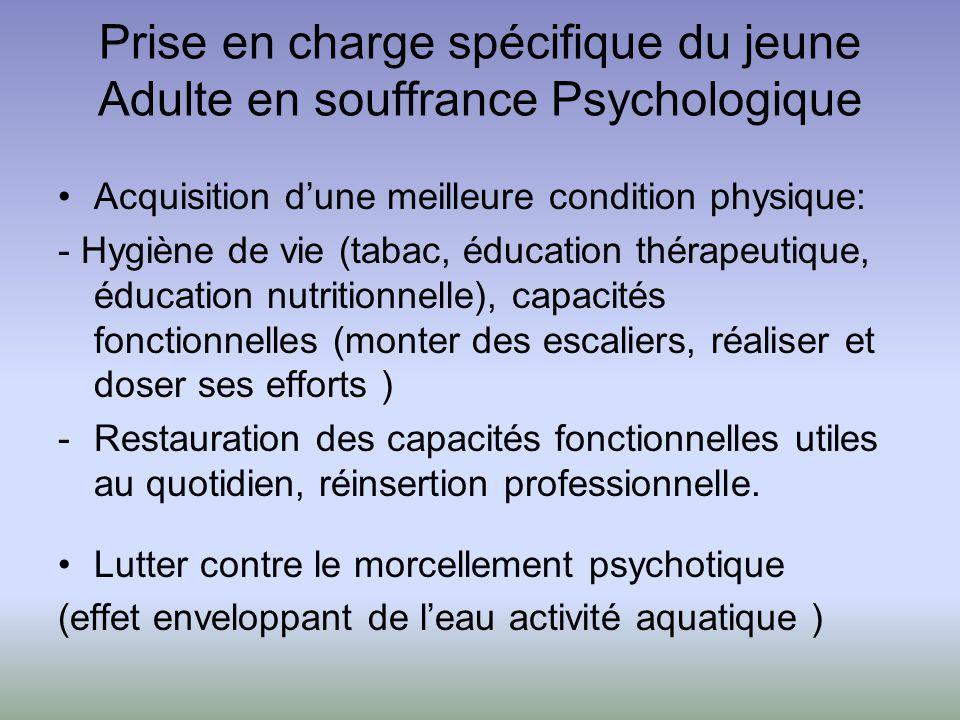 Prise en charge spécifique du jeune Adulte en souffrance Psychologique Acquisition dune meilleure condition physique: - Hygiène de vie (tabac, éducati