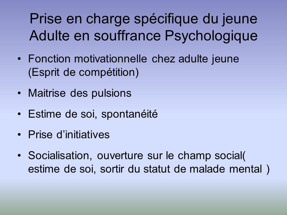 Prise en charge spécifique du jeune Adulte en souffrance Psychologique Fonction motivationnelle chez adulte jeune (Esprit de compétition) Maitrise des
