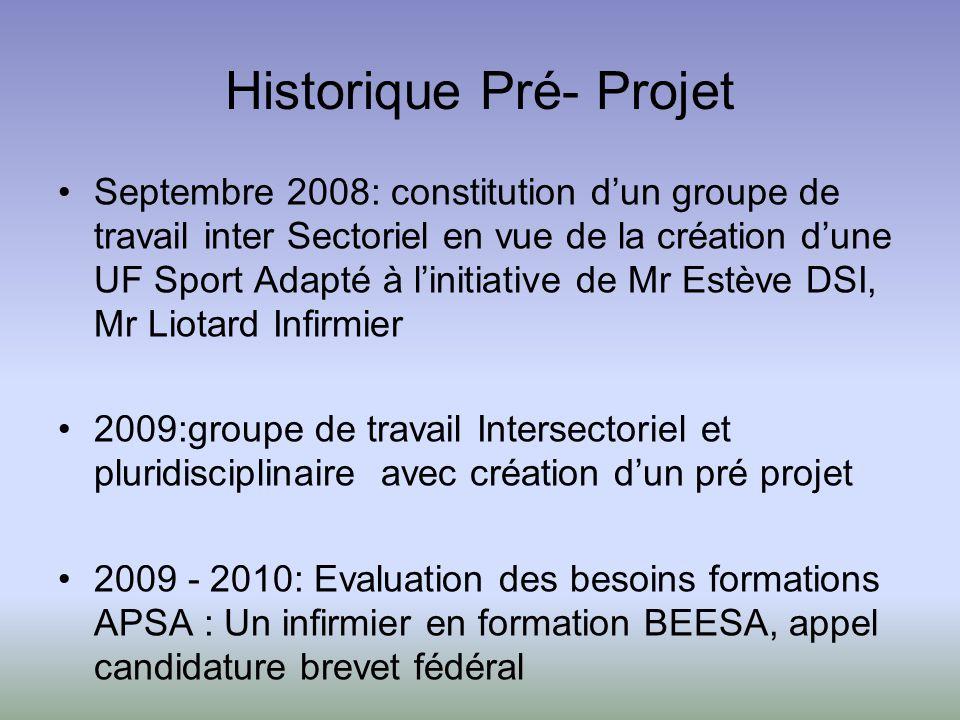Historique Pré- Projet Septembre 2008: constitution dun groupe de travail inter Sectoriel en vue de la création dune UF Sport Adapté à linitiative de