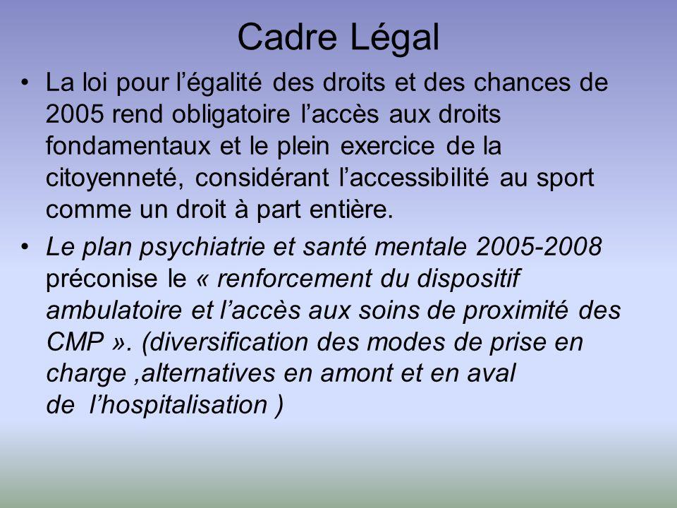 Cadre Légal La loi pour légalité des droits et des chances de 2005 rend obligatoire laccès aux droits fondamentaux et le plein exercice de la citoyenn