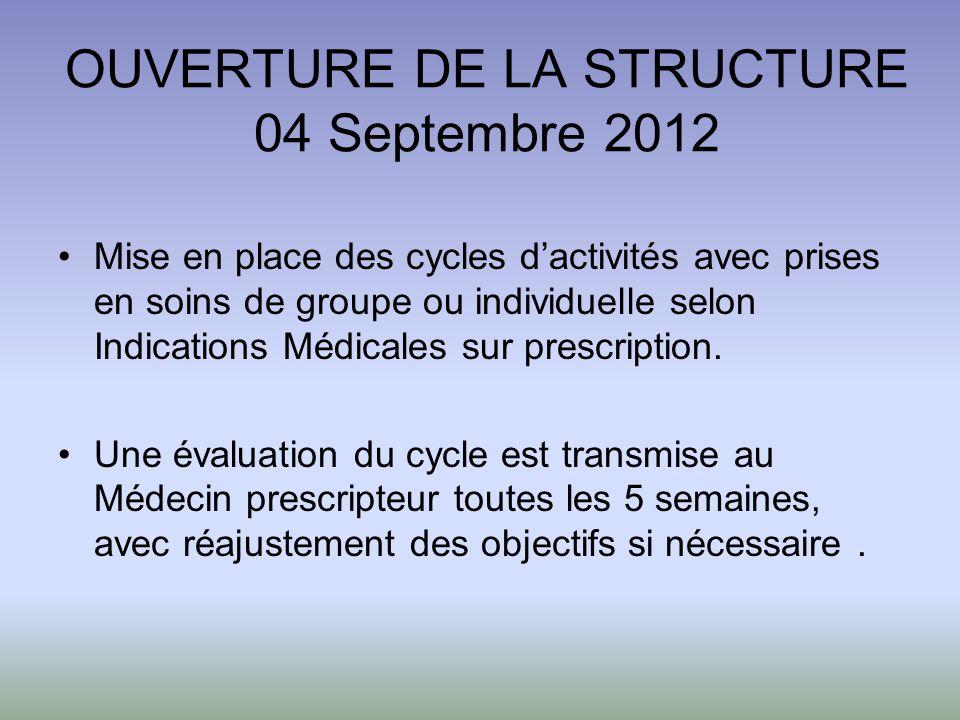 OUVERTURE DE LA STRUCTURE 04 Septembre 2012 Mise en place des cycles dactivités avec prises en soins de groupe ou individuelle selon Indications Médic