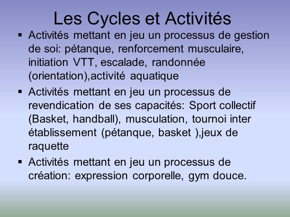 Les Cycles et Activités Activités mettant en jeu un processus de gestion de soi: pétanque, renforcement musculaire, initiation VTT, escalade, randonné