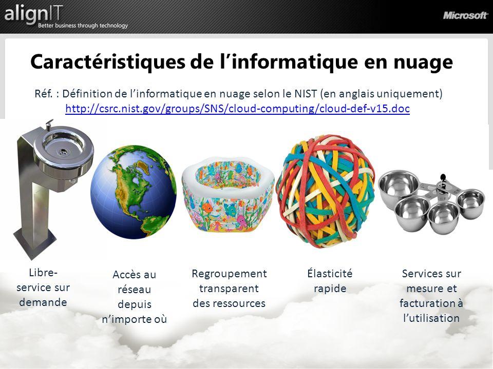Caractéristiques de linformatique en nuage Réf.