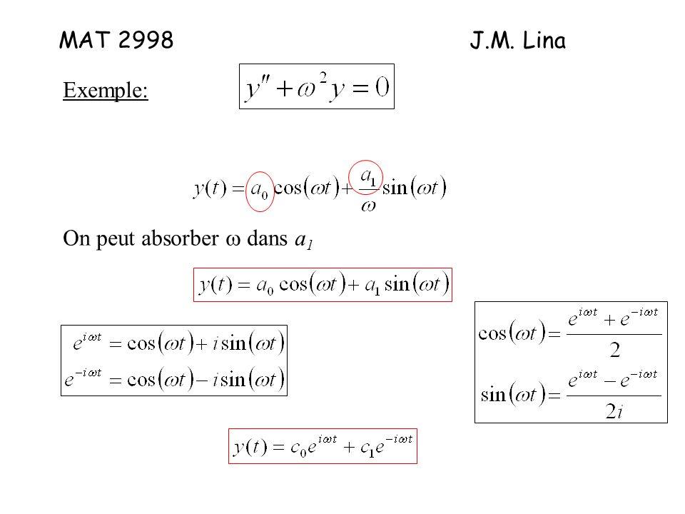 MAT 2998J.M. Lina Exemple: On peut absorber dans a 1