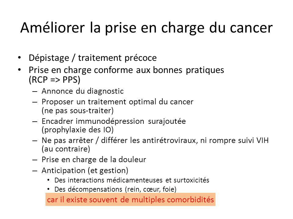 Améliorer la prise en charge du cancer Dépistage / traitement précoce Prise en charge conforme aux bonnes pratiques (RCP => PPS) – Annonce du diagnost