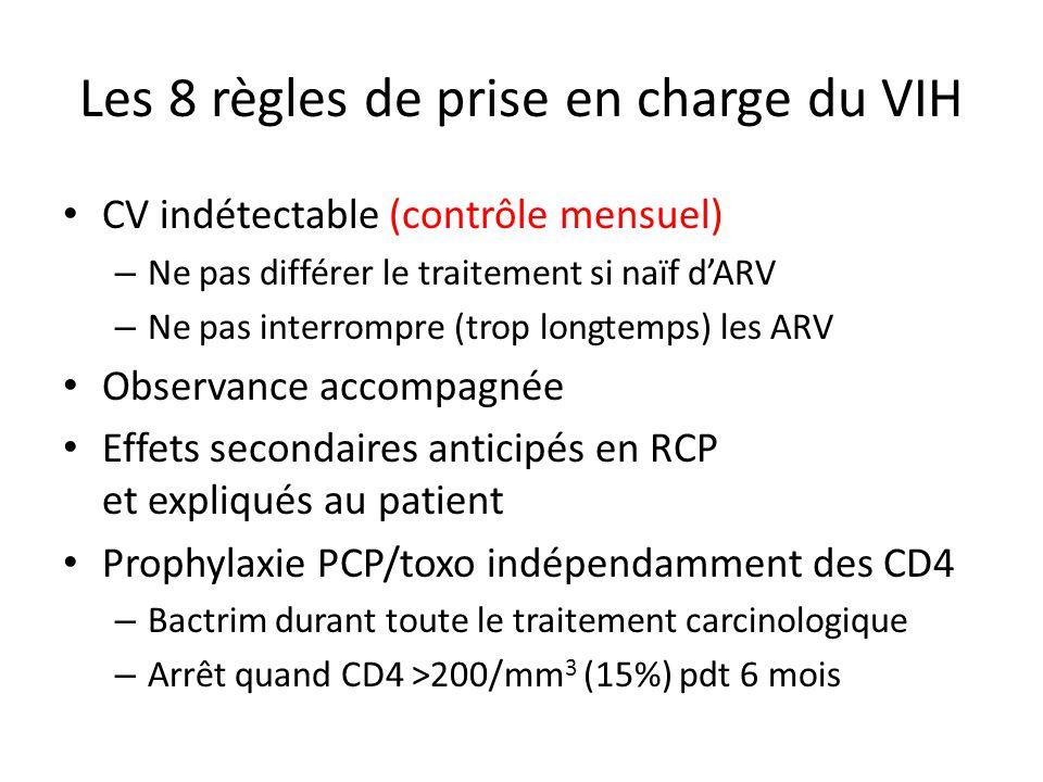 Les 8 règles de prise en charge du VIH CV indétectable (contrôle mensuel) – Ne pas différer le traitement si naïf dARV – Ne pas interrompre (trop long