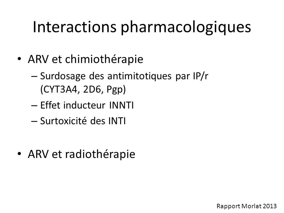 Interactions pharmacologiques ARV et chimiothérapie – Surdosage des antimitotiques par IP/r (CYT3A4, 2D6, Pgp) – Effet inducteur INNTI – Surtoxicité d