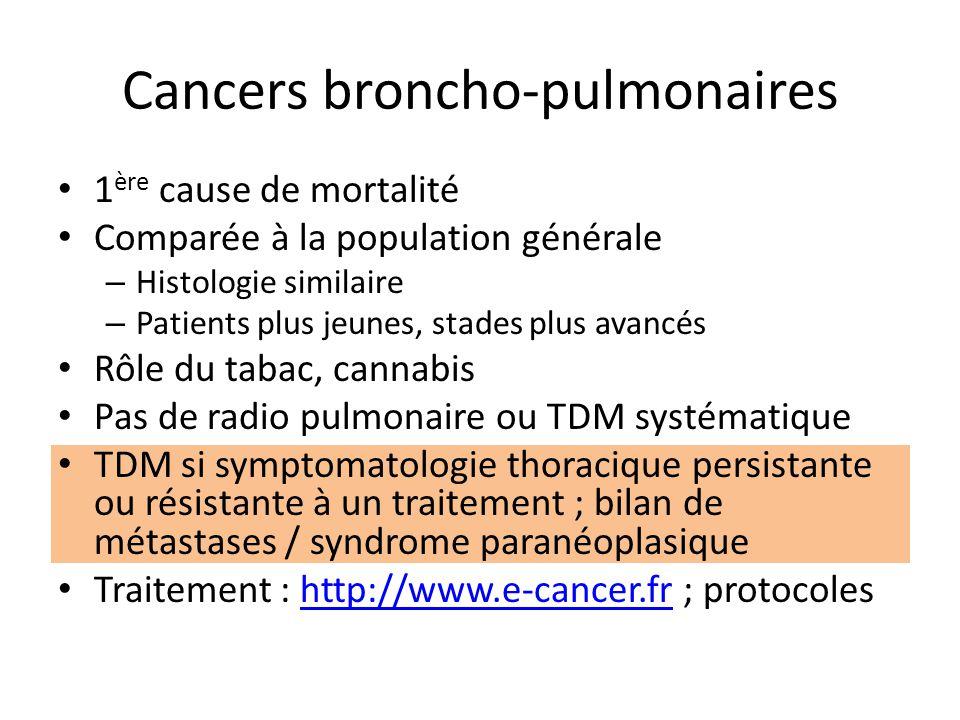Cancers broncho-pulmonaires 1 ère cause de mortalité Comparée à la population générale – Histologie similaire – Patients plus jeunes, stades plus avan