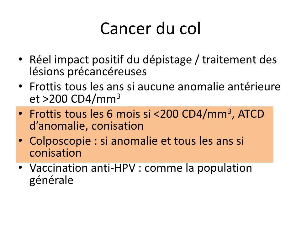 Cancer du col Réel impact positif du dépistage / traitement des lésions précancéreuses Frottis tous les ans si aucune anomalie antérieure et >200 CD4/