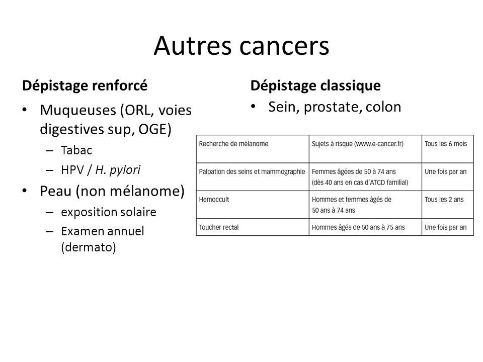 Autres cancers Dépistage renforcé Muqueuses (ORL, voies digestives sup, OGE) – Tabac – HPV / H. pylori Peau (non mélanome) – exposition solaire – Exam