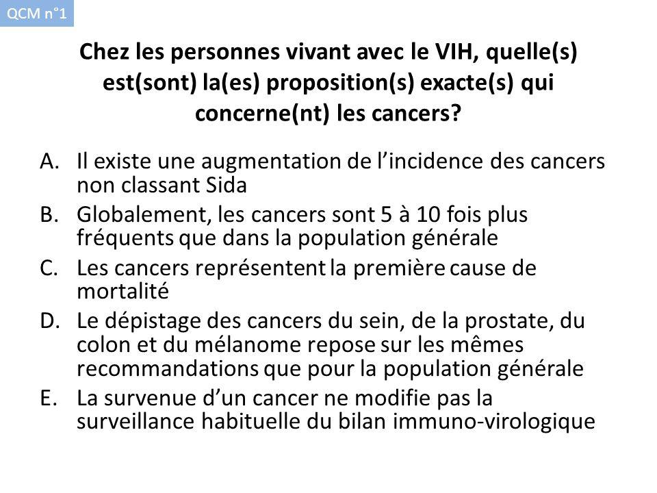 Chez les personnes vivant avec le VIH, quelle(s) est(sont) la(es) proposition(s) exacte(s) qui concerne(nt) les cancers? A.Il existe une augmentation