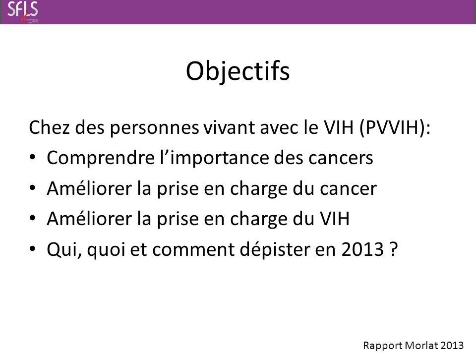 Objectifs Chez des personnes vivant avec le VIH (PVVIH): Comprendre limportance des cancers Améliorer la prise en charge du cancer Améliorer la prise