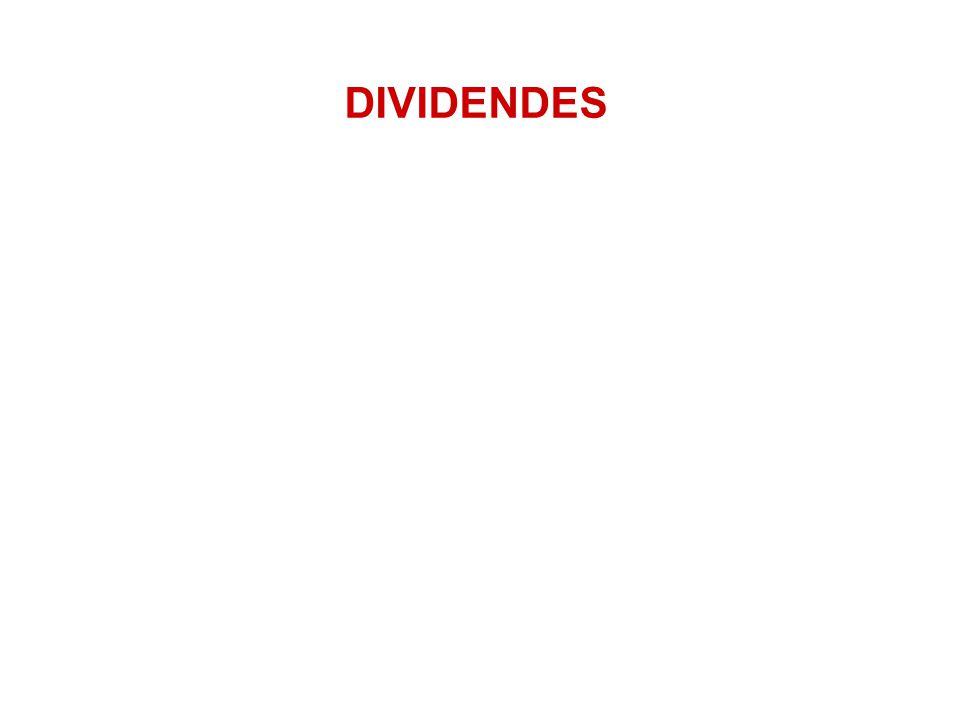 LES ENTREPRISES DU CAC 40 Bénéfices 2000 à 2005 : + 54 % Investissements (sources demplois) : - 41 % Dividendes versés aux actionnaires : + 71 % Ixis CIB.
