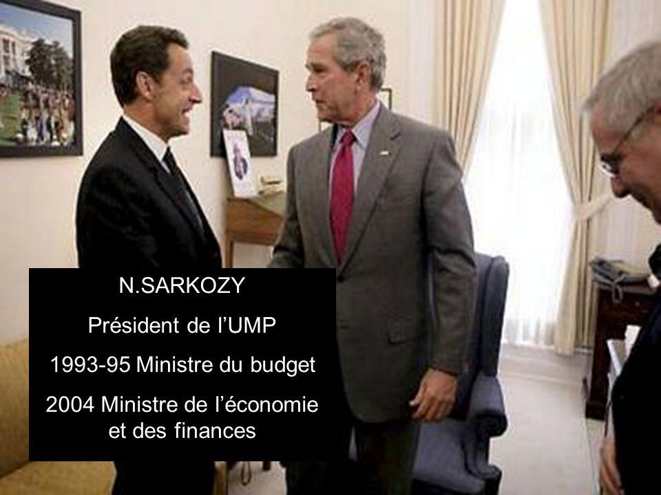 N.SARKOZY Président de lUMP 1993-95 Ministre du budget