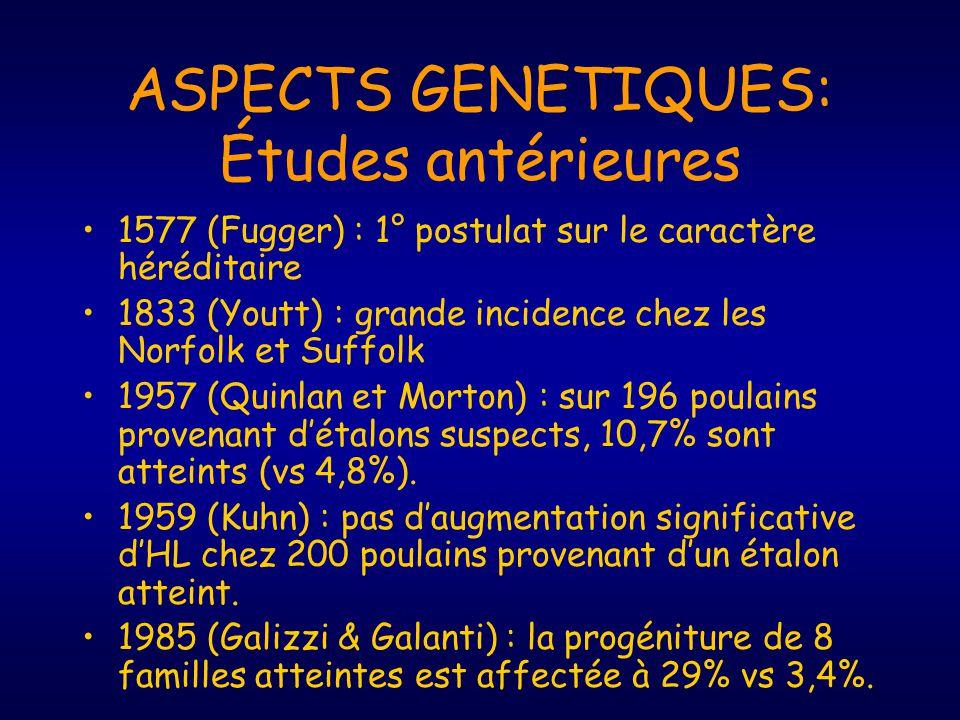 ASPECTS GENETIQUES: Études antérieures 1577 (Fugger) : 1° postulat sur le caractère héréditaire 1833 (Youtt) : grande incidence chez les Norfolk et Su