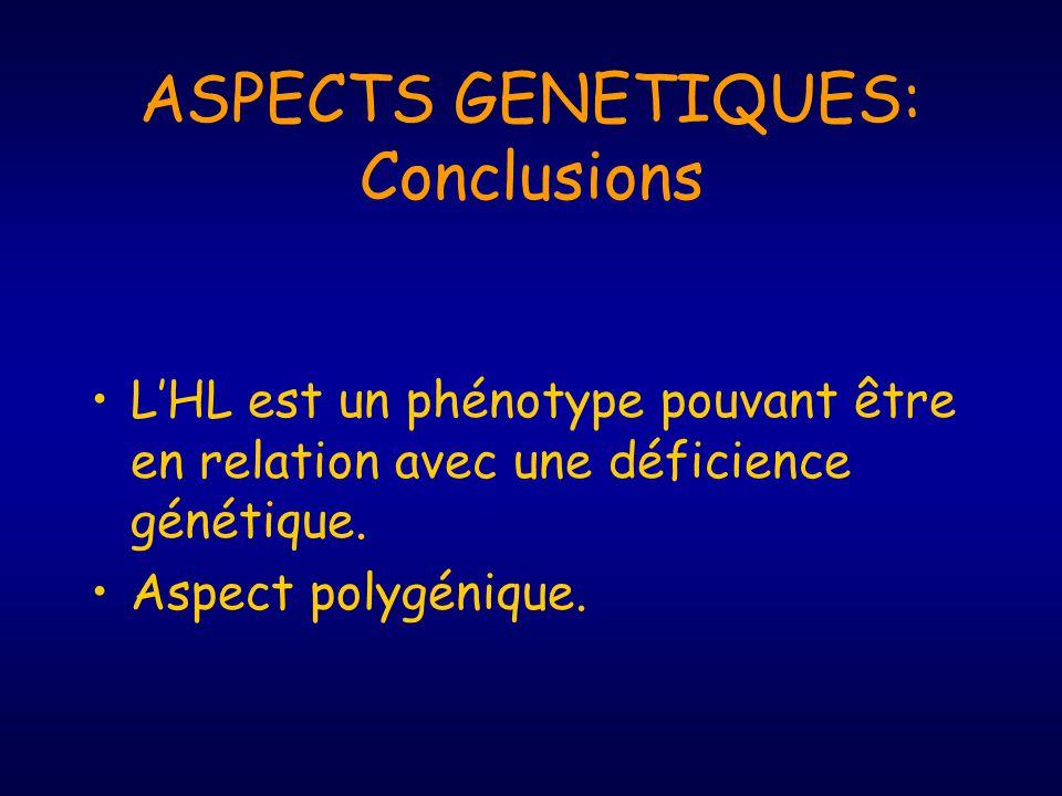 ASPECTS GENETIQUES: Conclusions LHL est un phénotype pouvant être en relation avec une déficience génétique. Aspect polygénique.