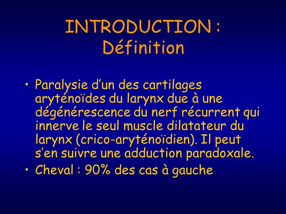 INTRODUCTION : Définition Paralysie dun des cartilages aryténoïdes du larynx due à une dégénérescence du nerf récurrent qui innerve le seul muscle dil