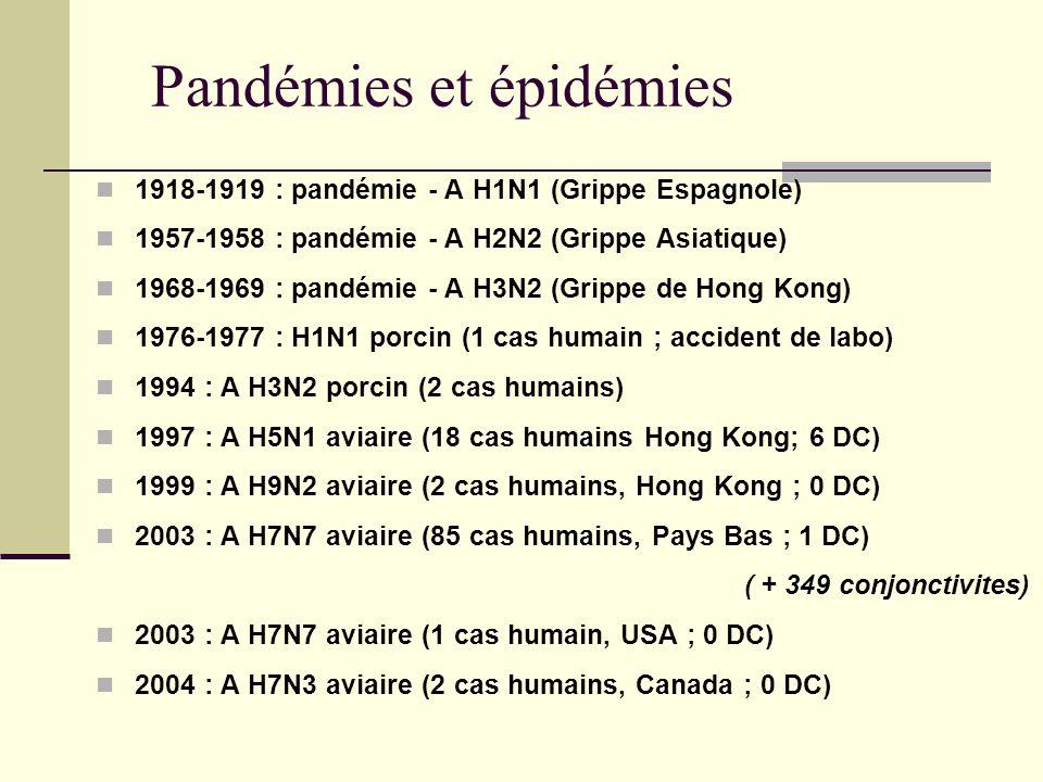 Pandémies et épidémies 1918-1919 : pandémie - A H1N1 (Grippe Espagnole) 1957-1958 : pandémie - A H2N2 (Grippe Asiatique) 1968-1969 : pandémie - A H3N2 (Grippe de Hong Kong) 1976-1977 : H1N1 porcin (1 cas humain ; accident de labo) 1994 : A H3N2 porcin (2 cas humains) 1997 : A H5N1 aviaire (18 cas humains Hong Kong; 6 DC) 1999 : A H9N2 aviaire (2 cas humains, Hong Kong ; 0 DC) 2003 : A H7N7 aviaire (85 cas humains, Pays Bas ; 1 DC) ( + 349 conjonctivites) 2003 : A H7N7 aviaire (1 cas humain, USA ; 0 DC) 2004 : A H7N3 aviaire (2 cas humains, Canada ; 0 DC)