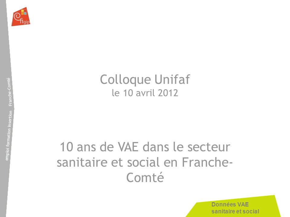 Données VAE sanitaire et social Colloque Unifaf le 10 avril 2012 10 ans de VAE dans le secteur sanitaire et social en Franche- Comté