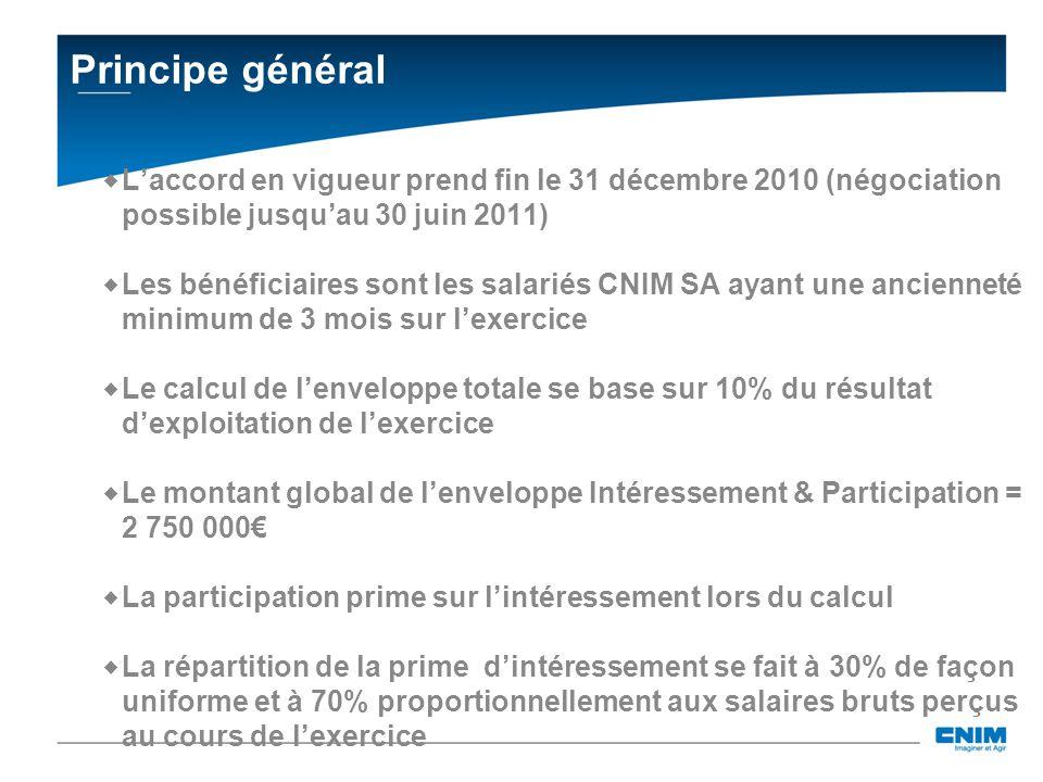 Principe général Laccord en vigueur prend fin le 31 décembre 2010 (négociation possible jusquau 30 juin 2011) Les bénéficiaires sont les salariés CNIM