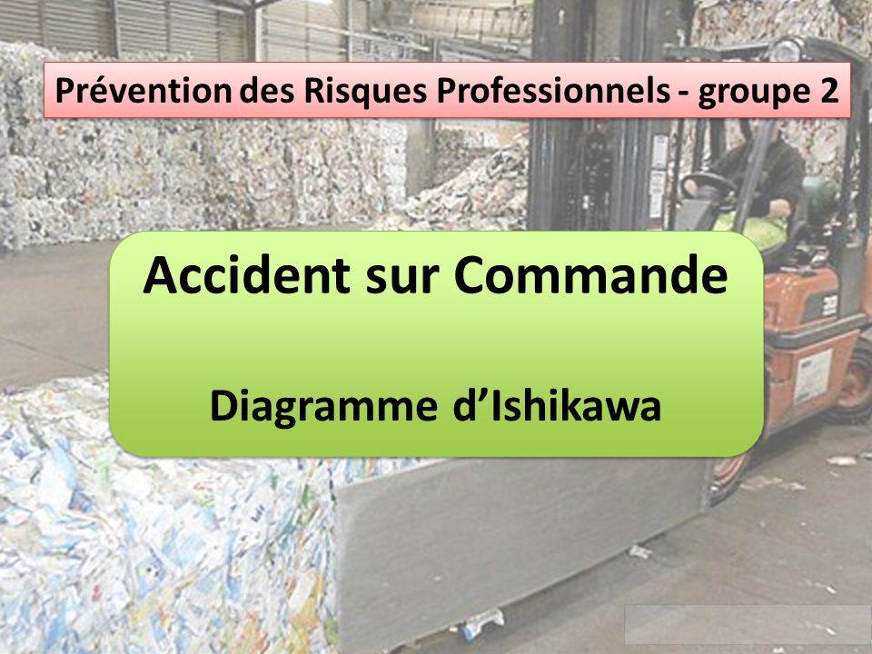 Accident sur Commande Diagramme dIshikawa Prévention des Risques Professionnels - groupe 2