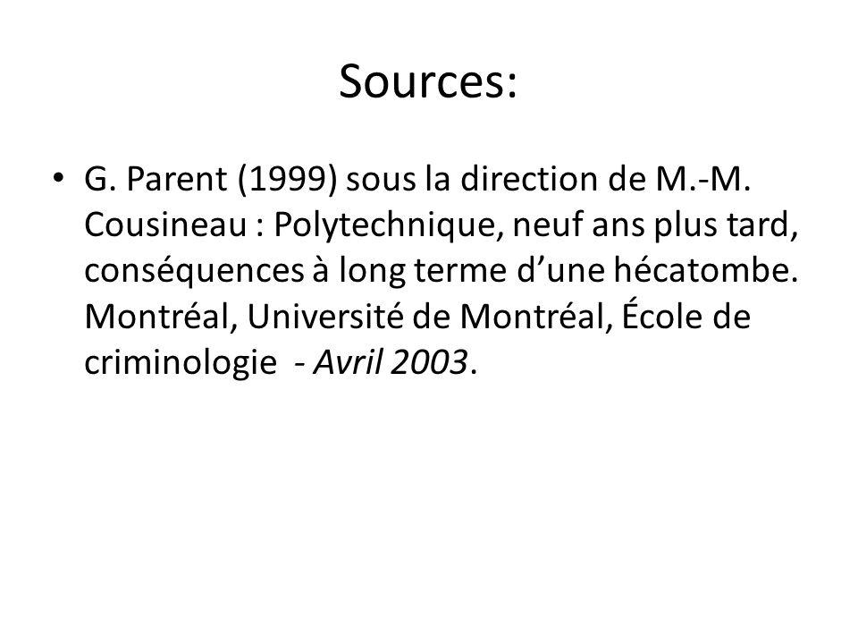 Sources: G. Parent (1999) sous la direction de M.-M. Cousineau : Polytechnique, neuf ans plus tard, conséquences à long terme dune hécatombe. Montréal