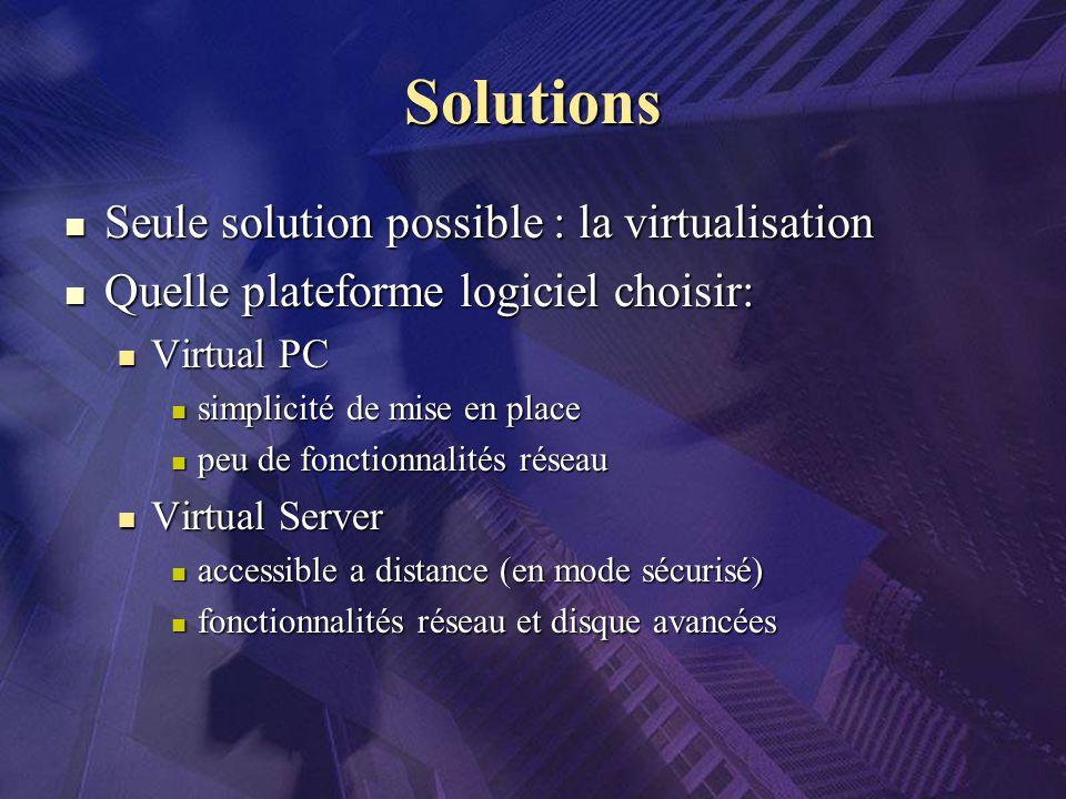 Choix Virtual Serveur Limites rencontrées Limites rencontrées Trop de temps requis pour mettre en place les scénarios pour chaque simulation Trop de temps requis pour mettre en place les scénarios pour chaque simulation Gestion complexe dans un environnement Multi- Utilisateur Gestion complexe dans un environnement Multi- Utilisateur Lancement dun projet de développement