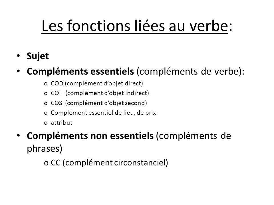 Les fonctions liées au verbe: Sujet Compléments essentiels (compléments de verbe): oCOD (complément dobjet direct) oCOI (complément dobjet indirect) o
