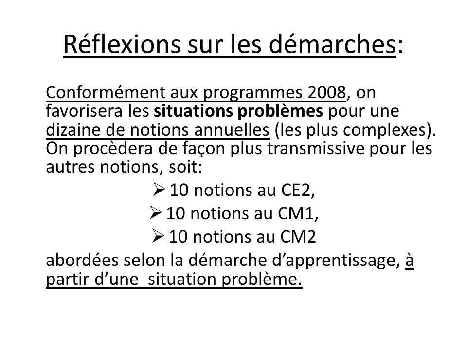 Réflexions sur les démarches: Conformément aux programmes 2008, on favorisera les situations problèmes pour une dizaine de notions annuelles (les plus
