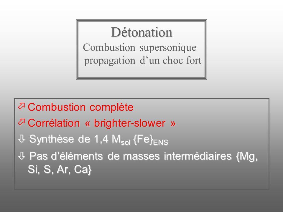 Détonation Détonation Combustion supersonique propagation dun choc fort öCombustion complète öCorrélation « brighter-slower » Synthèse de 1,4 M sol {F
