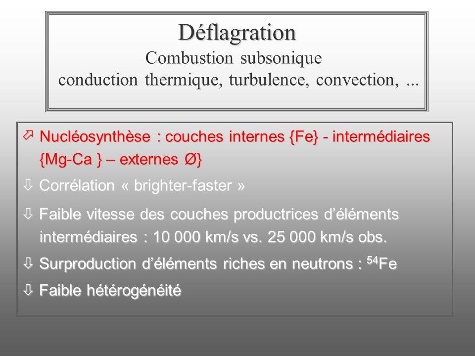 Déflagration Déflagration Combustion subsonique conduction thermique, turbulence, convection,... öNucléosynthèse : couches internes {Fe} - intermédiai