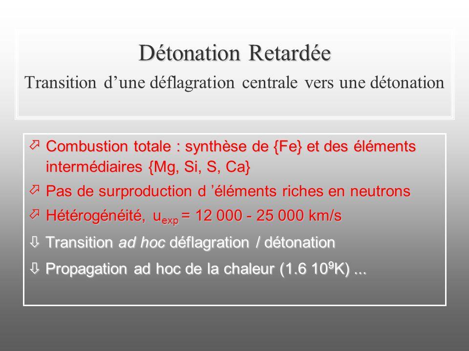 Détonation Retardée Détonation Retardée Transition dune déflagration centrale vers une détonation öCombustion totale : synthèse de {Fe} et des élément