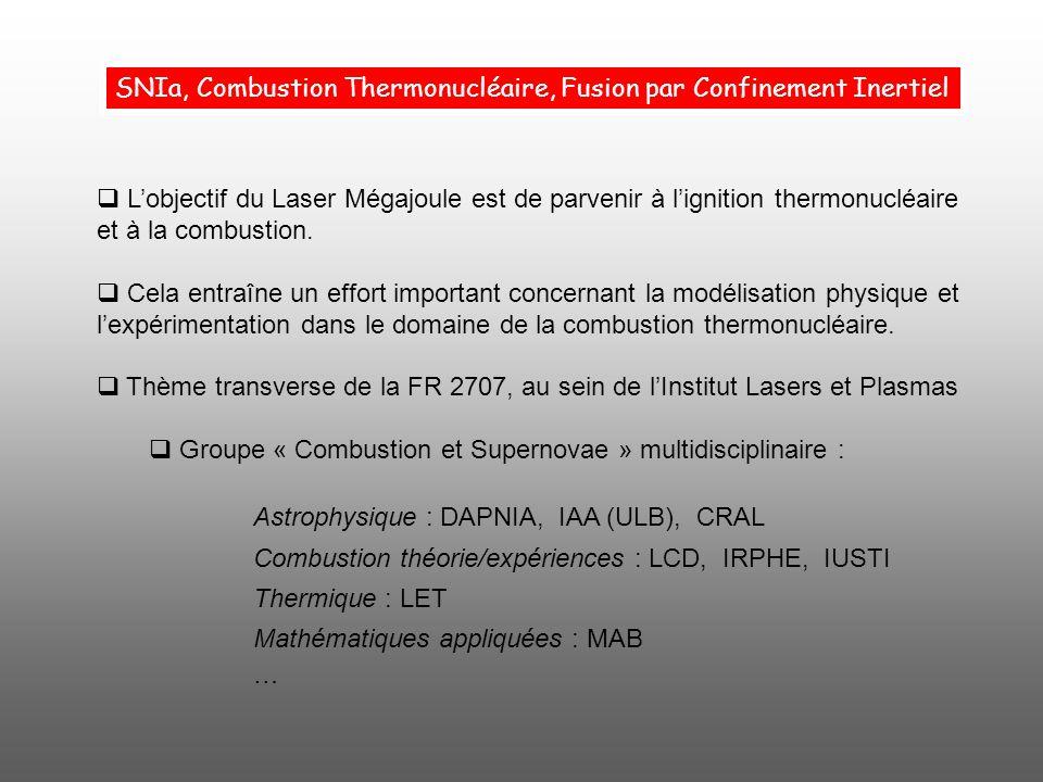 SNIa, Combustion Thermonucléaire, Fusion par Confinement Inertiel Lobjectif du Laser Mégajoule est de parvenir à lignition thermonucléaire et à la com