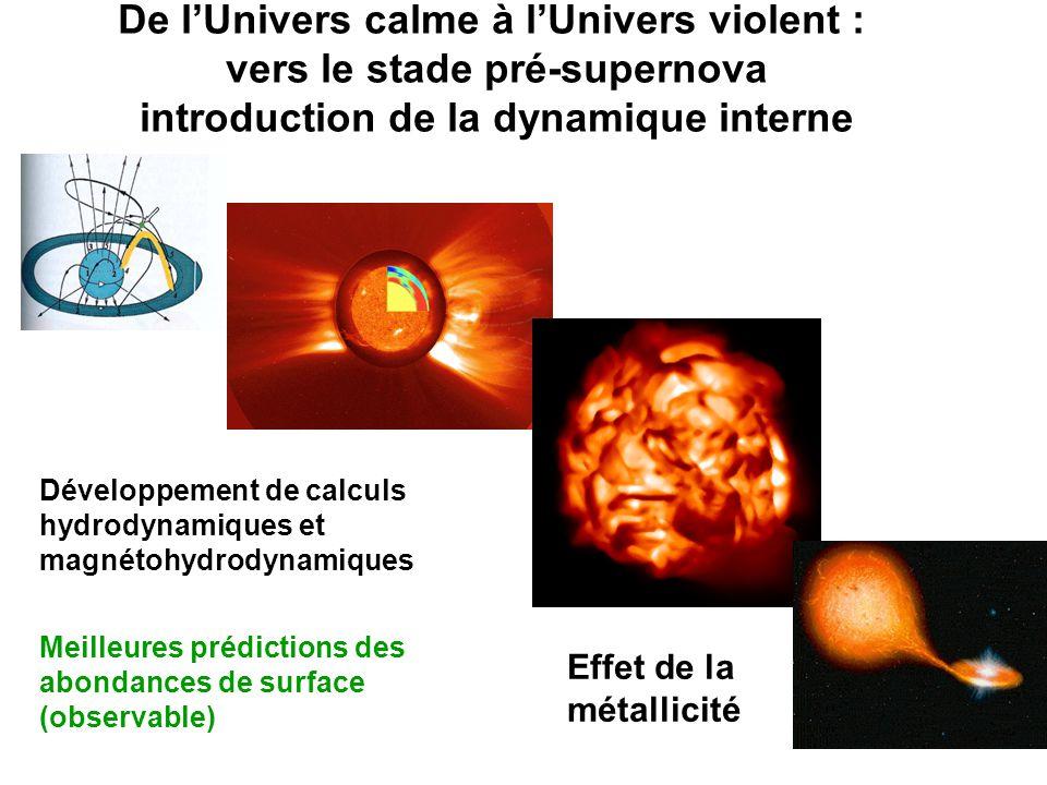 De lUnivers calme à lUnivers violent : vers le stade pré-supernova introduction de la dynamique interne Développement de calculs hydrodynamiques et ma