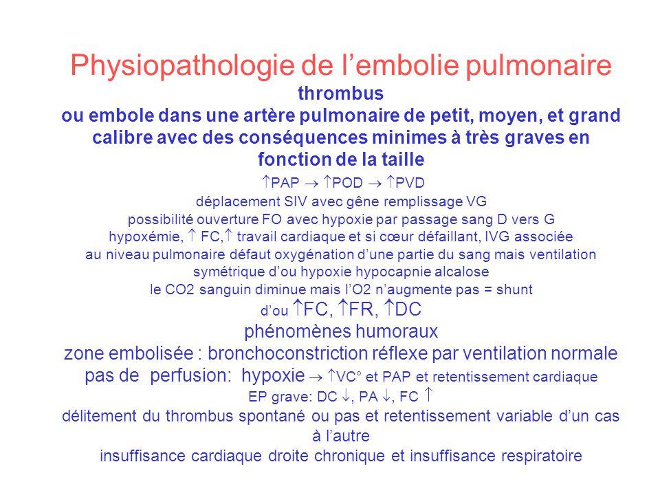 Physiopathologie de lembolie pulmonaire thrombus ou embole dans une artère pulmonaire de petit, moyen, et grand calibre avec des conséquences minimes