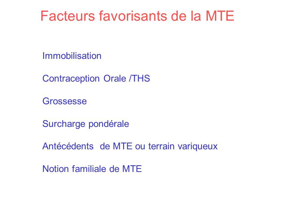 Facteurs favorisants de la MTE Immobilisation Contraception Orale /THS Grossesse Surcharge pondérale Antécédents de MTE ou terrain variqueux Notion fa